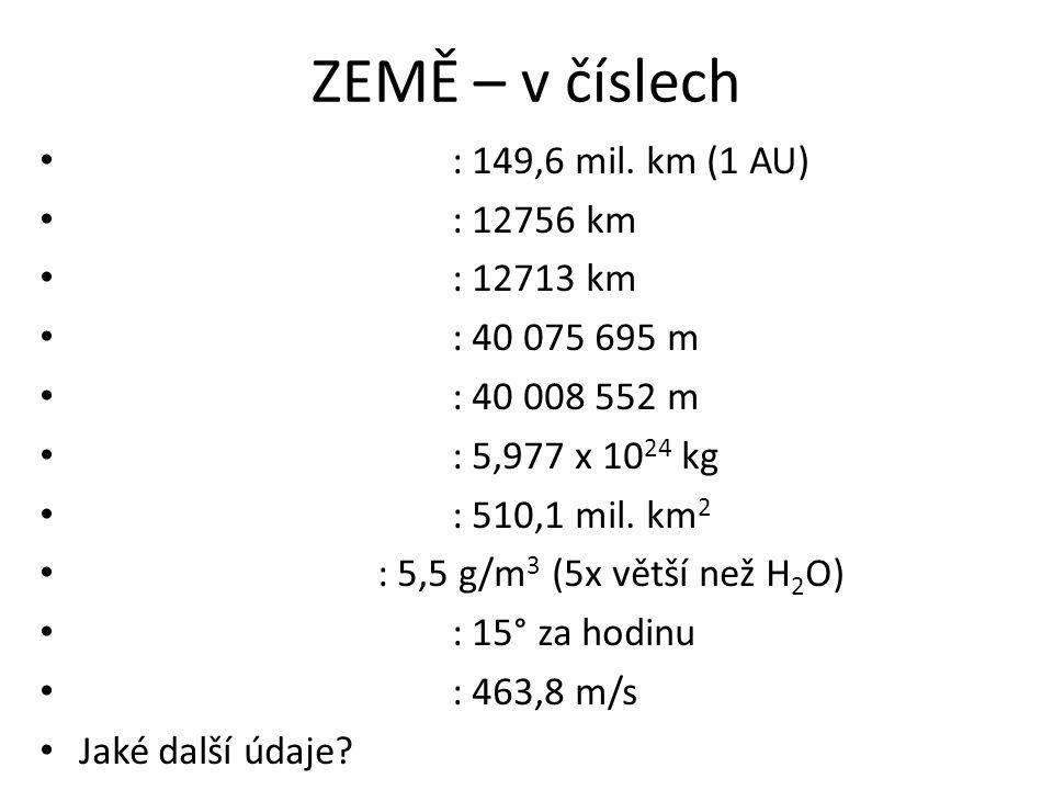 ZEMĚ – v číslech • : 149,6 mil. km (1 AU) • : 12756 km • : 12713 km • : 40 075 695 m • : 40 008 552 m • : 5,977 x 10 24 kg • : 510,1 mil. km 2 • : 5,5