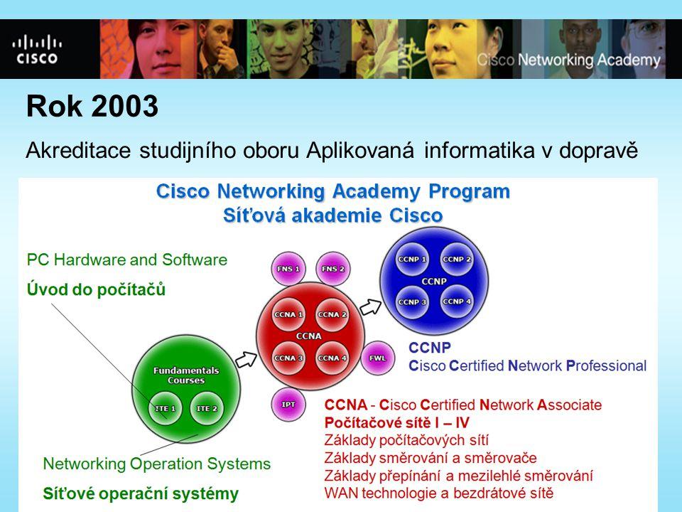 Rok 2003 Akreditace studijního oboru Aplikovaná informatika v dopravě
