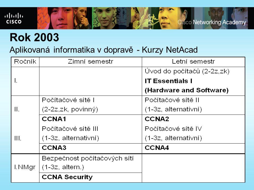 Rok 2003 Aplikovaná informatika v dopravě - Kurzy NetAcad