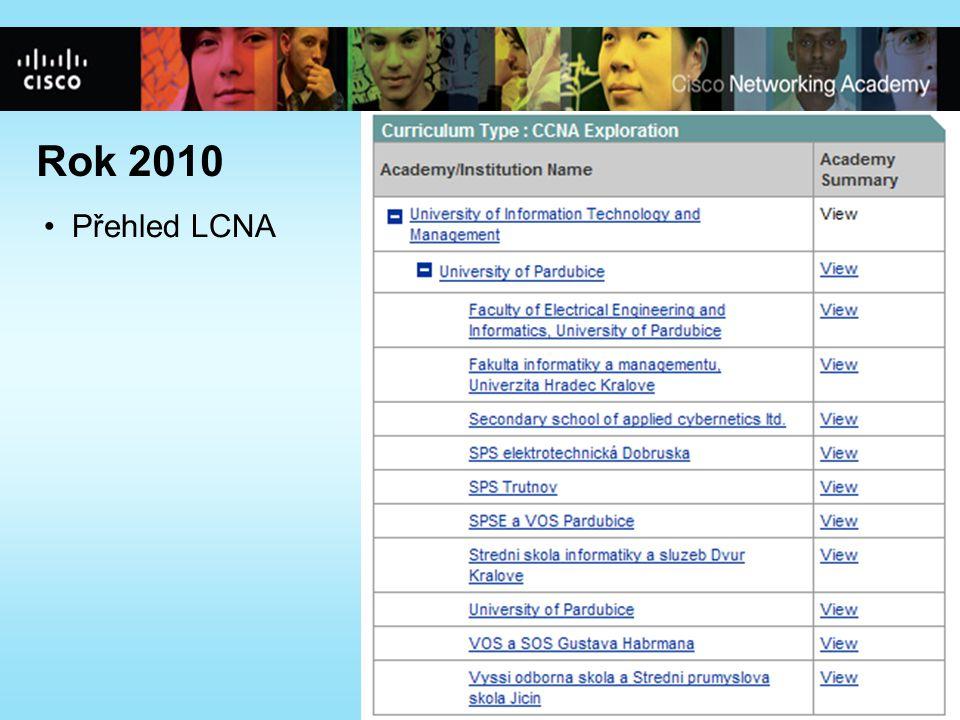 Rok 2010 •Přehled LCNA