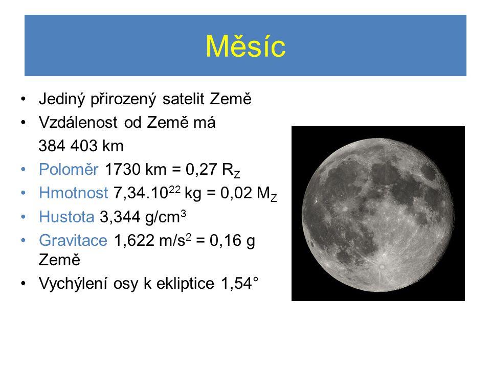 Měsíc •Jediný přirozený satelit Země •Vzdálenost od Země má 384 403 km •Poloměr 1730 km = 0,27 R Z •Hmotnost 7,34.10 22 kg = 0,02 M Z •Hustota 3,344 g/cm 3 •Gravitace 1,622 m/s 2 = 0,16 g Země •Vychýlení osy k ekliptice 1,54°
