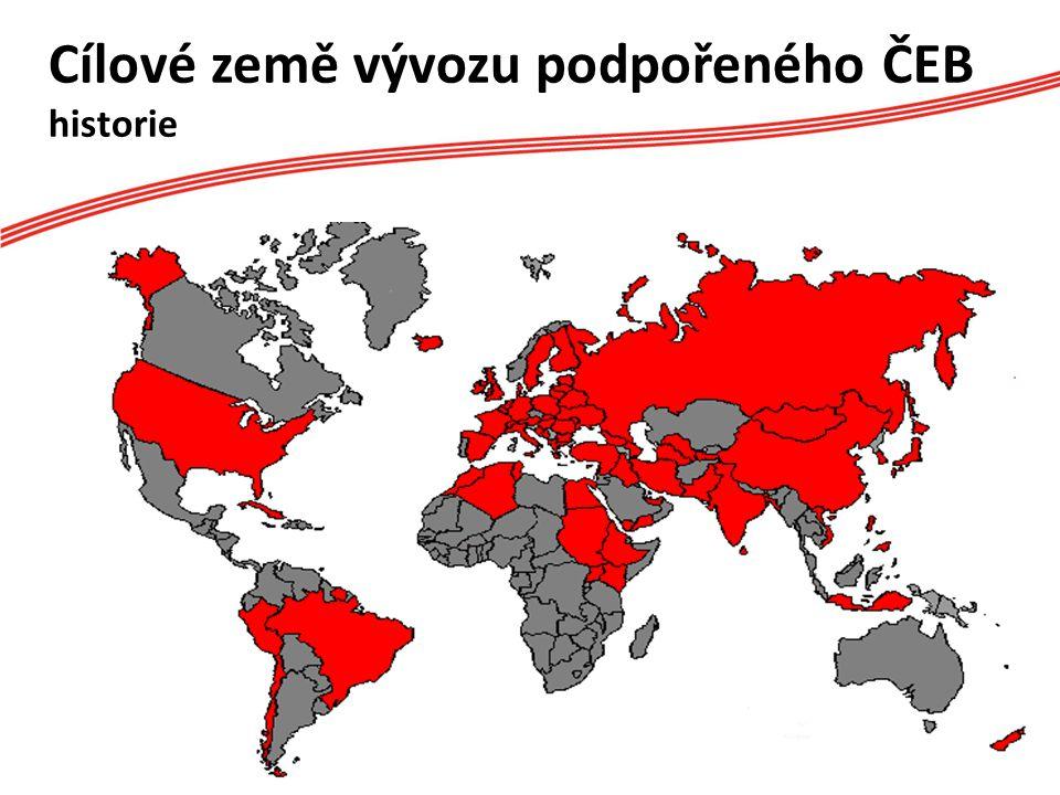 Cílové země vývozu podpořeného ČEB historie
