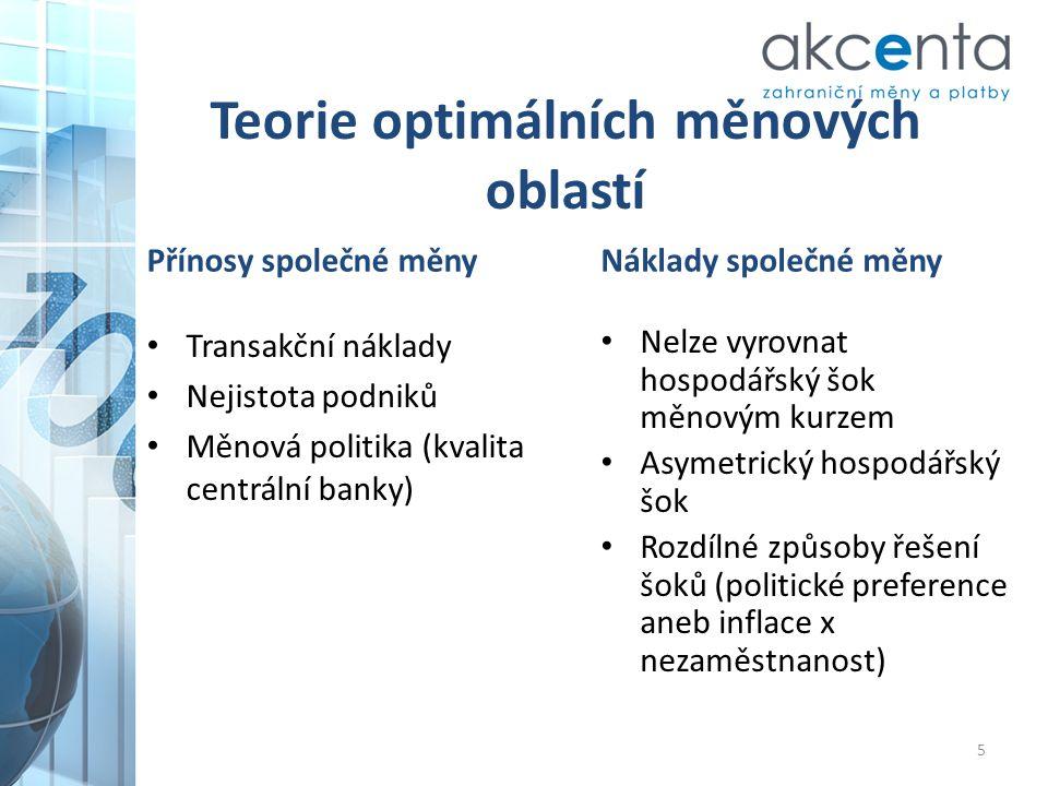 Teorie optimálních měnových oblastí Kritéria (kvantifikace): 1.Mobilita pracovní síly 2.Diverzifikace výroby 3.Otevřenost ekonomiky 4.Fiskální transfery 5.Jednotné priority 6.Solidarita x nacionalismus • NE • Z větší části ANO • ANO • NE 6