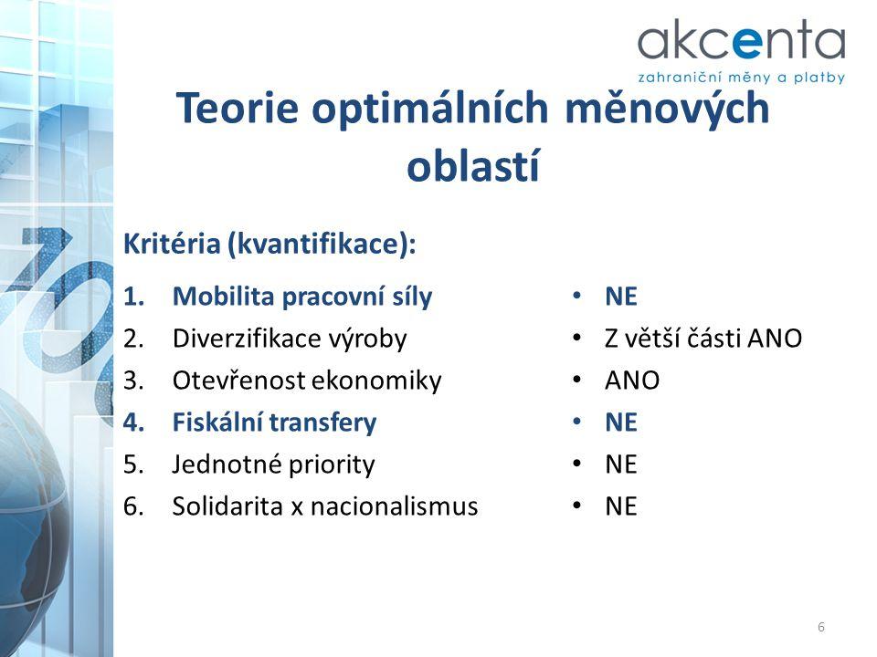 Teorie optimálních měnových oblastí Kritéria (kvantifikace): 1.Mobilita pracovní síly 2.Diverzifikace výroby 3.Otevřenost ekonomiky 4.Fiskální transfe