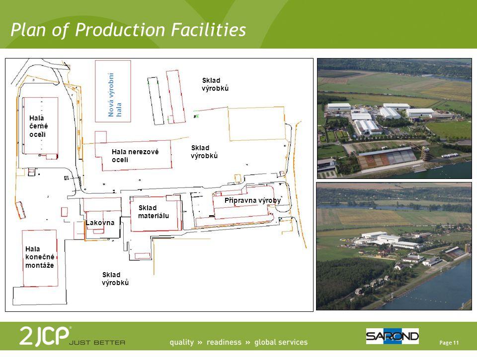 Page 11 Plan of Production Facilities Nová výrobní hala Sklad výrobků Hala černé oceli Hala konečné montáže Lakovna Sklad materiálu Přípravna výroby H