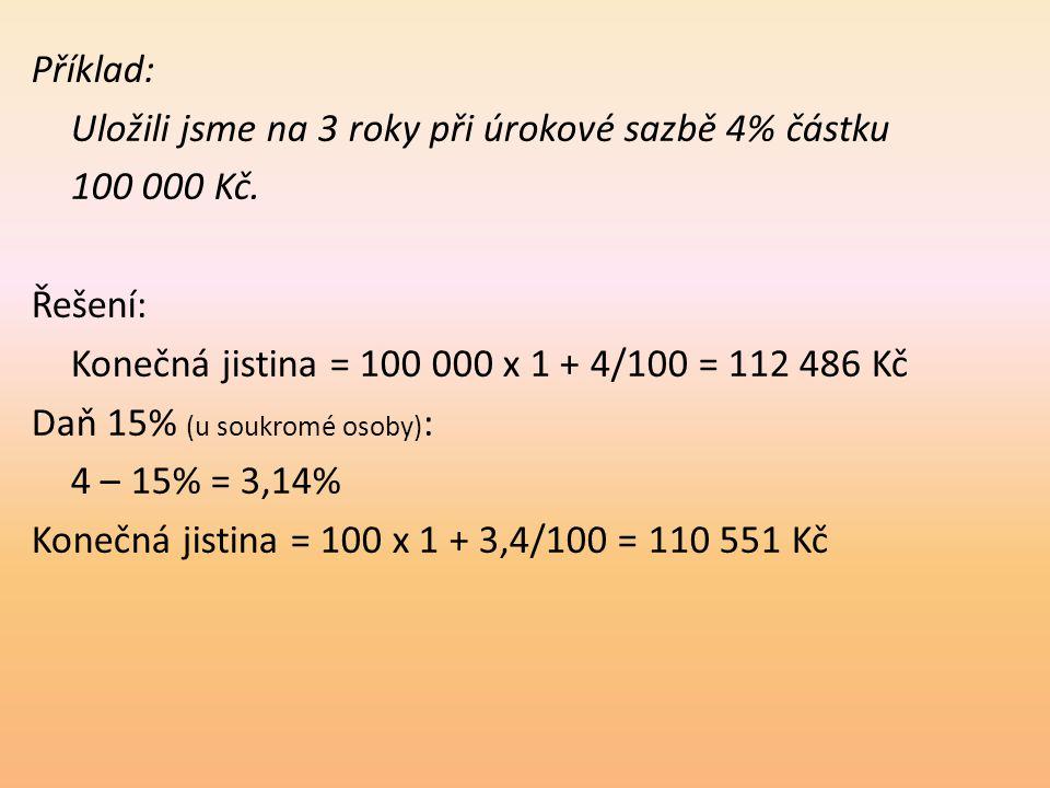 Příklad: Uložili jsme na 3 roky při úrokové sazbě 4% částku 100 000 Kč. Řešení: Konečná jistina = 100 000 x 1 + 4/100 = 112 486 Kč Daň 15% (u soukromé