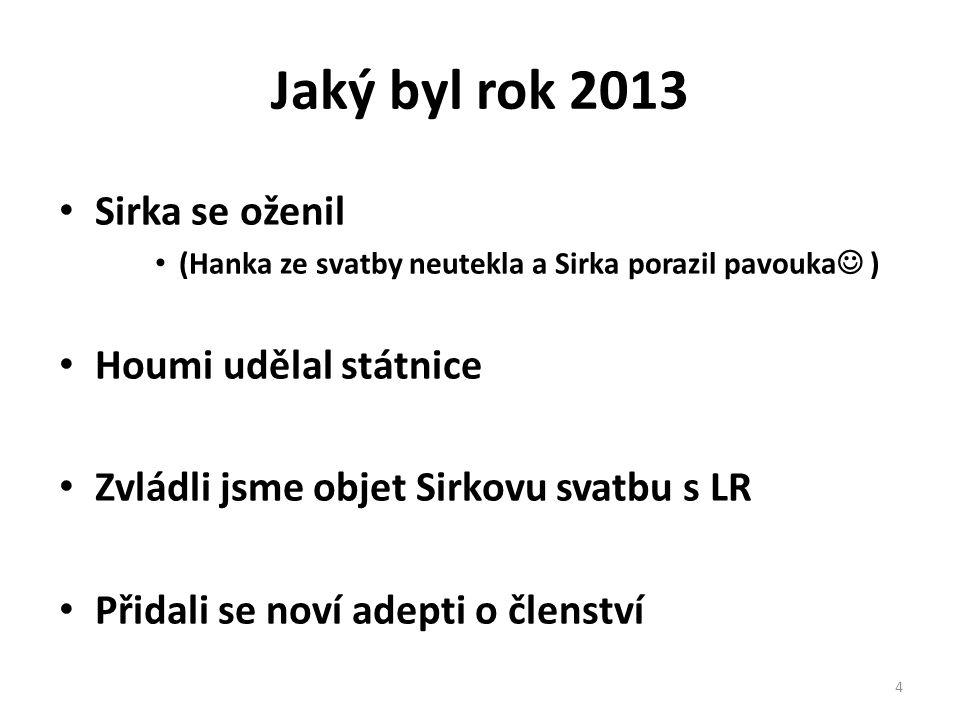 A co v roce 2012.