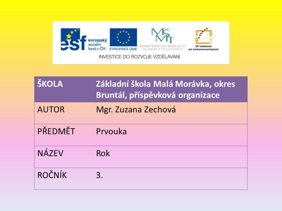 ŠKOLAZákladní škola Malá Morávka, okres Bruntál, příspěvková organizace AUTORMgr. Zuzana Zechová PŘEDMĚTPrvouka NÁZEVRok ROČNÍK3.