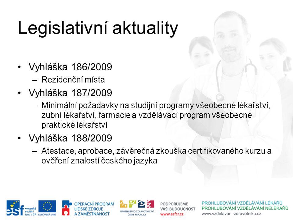 Legislativní aktuality •Vyhláška 186/2009 –Rezidenční místa •Vyhláška 187/2009 –Minimální požadavky na studijní programy všeobecné lékařství, zubní lé