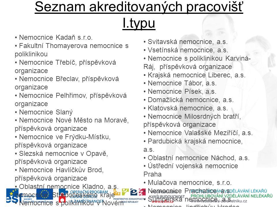 Seznam akreditovaných pracovišť I.typu • Nemocnice Kadaň s.r.o. • Fakultní Thomayerova nemocnice s poliklinikou • Nemocnice Třebíč, příspěvková organi
