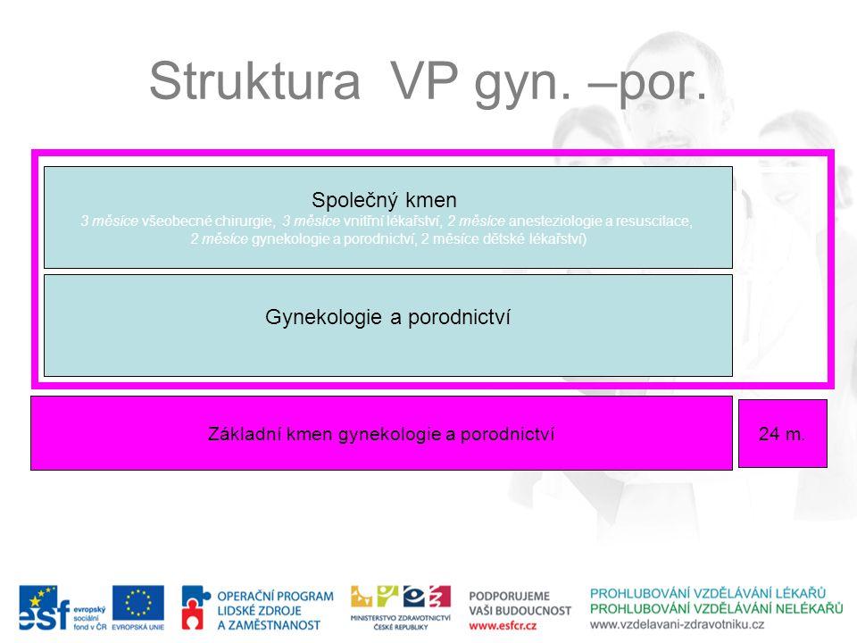 Struktura VP gyn. –por. Společný kmen 3 měsíce všeobecné chirurgie, 3 měsíce vnitřní lékařství, 2 měsíce anesteziologie a resuscitace, 2 měsíce gyneko