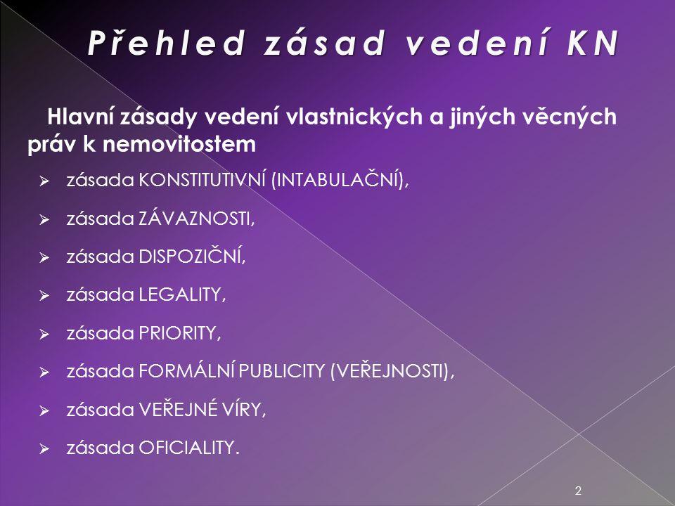 Hlavní zásady vedení vlastnických a jiných věcných práv k nemovitostem  zásada KONSTITUTIVNÍ (INTABULAČNÍ),  zásada ZÁVAZNOSTI,  zásada DISPOZIČNÍ,  zásada LEGALITY,  zásada PRIORITY,  zásada FORMÁLNÍ PUBLICITY (VEŘEJNOSTI),  zásada VEŘEJNÉ VÍRY,  zásada OFICIALITY.