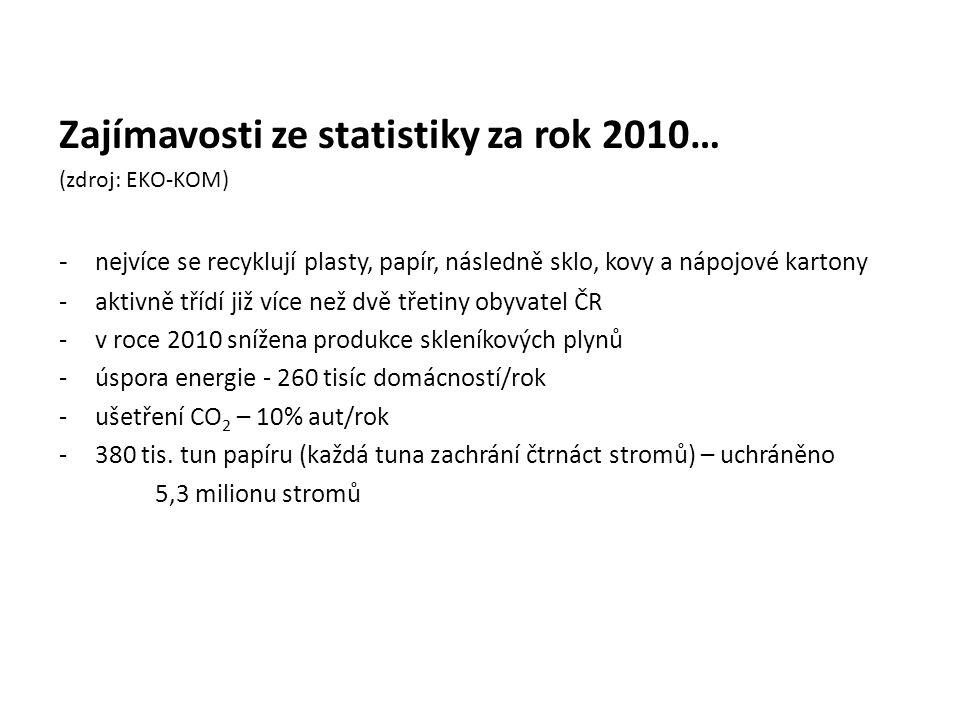 Zajímavosti ze statistiky za rok 2010… (zdroj: EKO-KOM) - nejvíce se recyklují plasty, papír, následně sklo, kovy a nápojové kartony -aktivně třídí ji