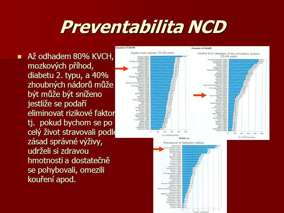 Preventabilita NCD  Až odhadem 80% KVCH, mozkových příhod, diabetu 2. typu, a 40% zhoubných nádorů může být může být sníženo jestliže se podaří elimi