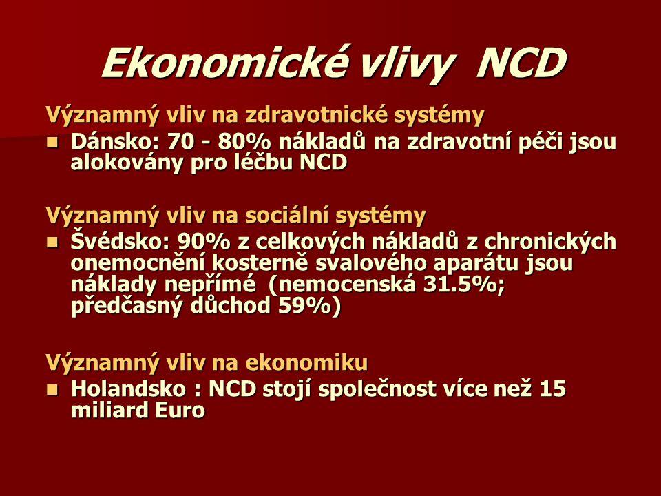 Ekonomické vlivy NCD Významný vliv na zdravotnické systémy  Dánsko: 70 - 80% nákladů na zdravotní péči jsou alokovány pro léčbu NCD Významný vliv na