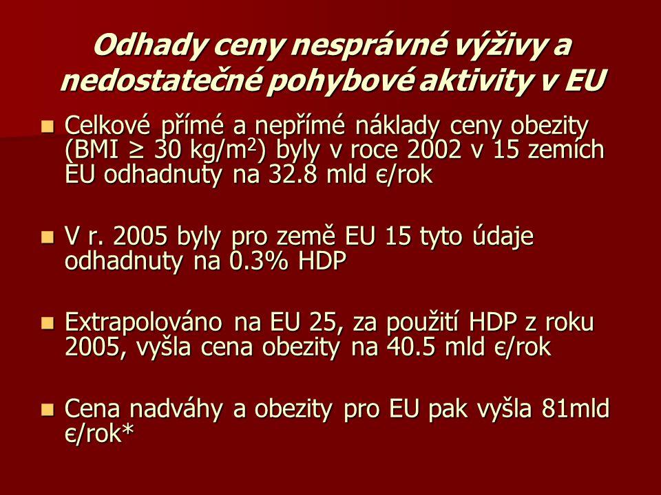 Odhady ceny nesprávné výživy a nedostatečné pohybové aktivity v EU  Celkové přímé a nepřímé náklady ceny obezity (BMI ≥ 30 kg/m 2 ) byly v roce 2002