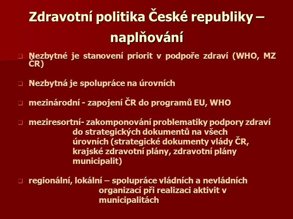Zdravotní politika České republiky – naplňování  Nezbytné je stanovení priorit v podpoře zdraví (WHO, MZ ČR)  Nezbytná je spolupráce na úrovních  m