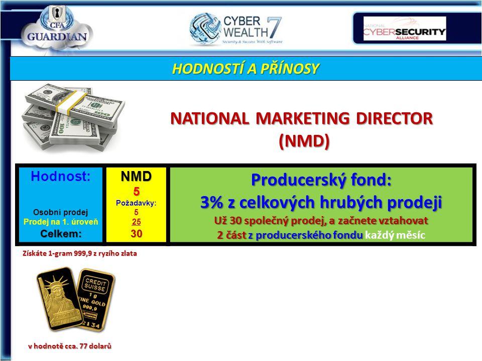 HODNOSTÍ A PŘÍNOSY NATIONAL MARKETING DIRECTOR (NMD) v hodnotě cca.