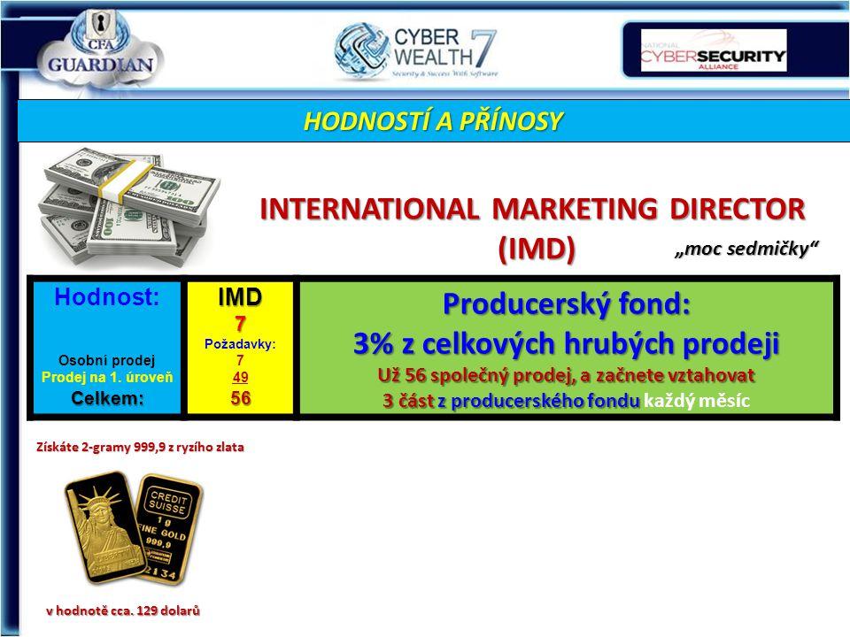 HODNOSTÍ A PŘÍNOSY INTERNATIONAL MARKETING DIRECTOR (IMD) Získáte 2-gramy 999,9 z ryzího zlata v hodnotě cca.