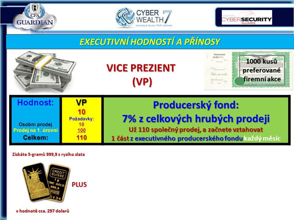 EXECUTIVNÍ HODNOSTÍ A PŘÍNOSY VICE PREZIENT (VP) Hodnost: Osobní prodej Prodej na 1.