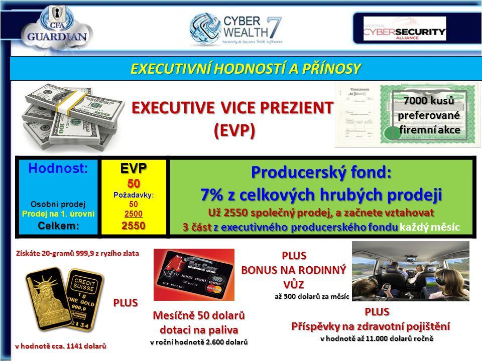 EXECUTIVE VICE PREZIENT (EVP) Získáte 20-gramů 999,9 z ryzího zlata v hodnotě cca.
