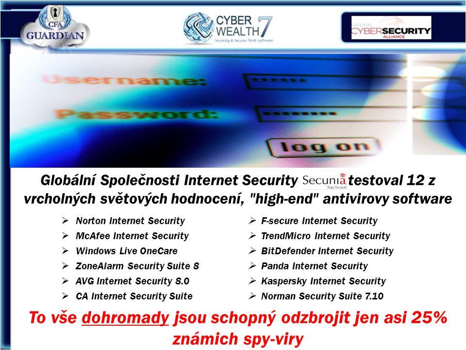 Online krádež je dnes největším hrozbou na Internetu.
