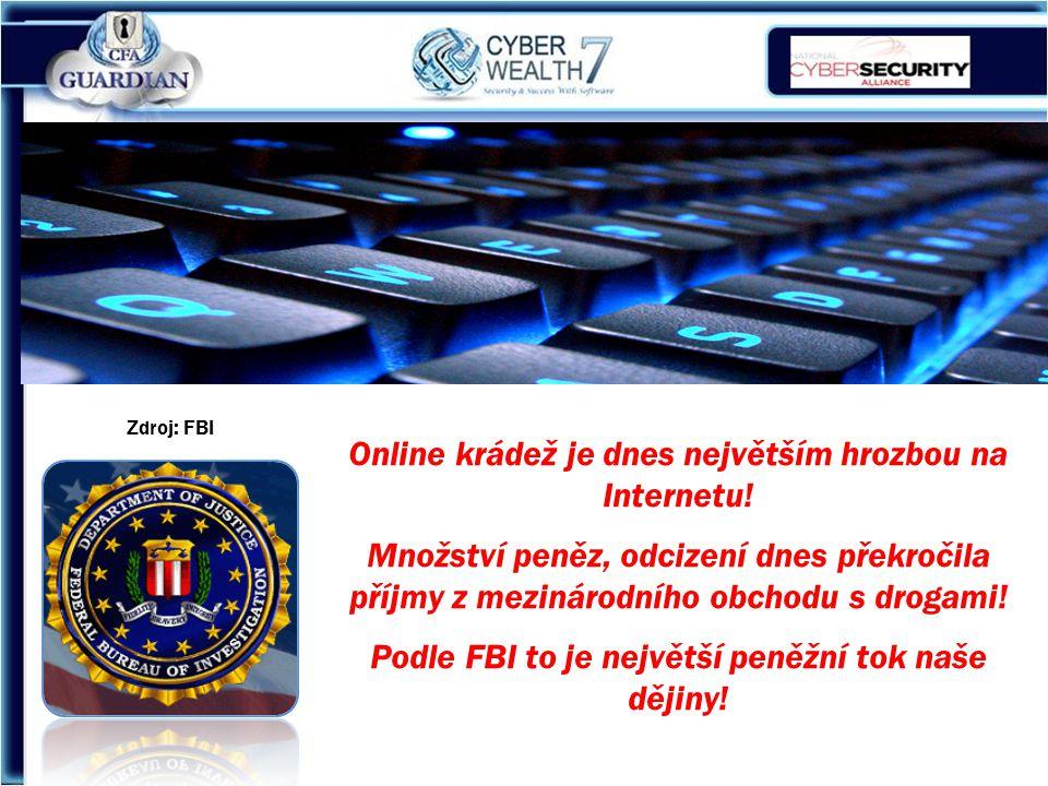CyberWealth 7 EXECUTIVE PARTNER - možnosti výdělku *3 *3 Osobní prodej = 33 $ *9 <> 1.