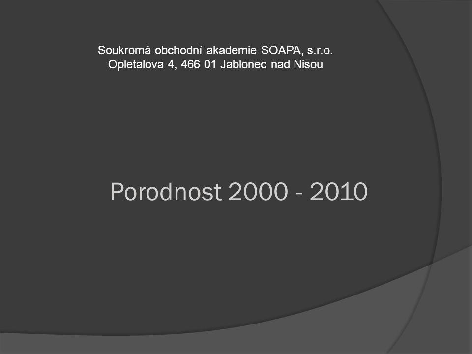 Porodnost 2000 - 2010 Soukromá obchodní akademie SOAPA, s.r.o.