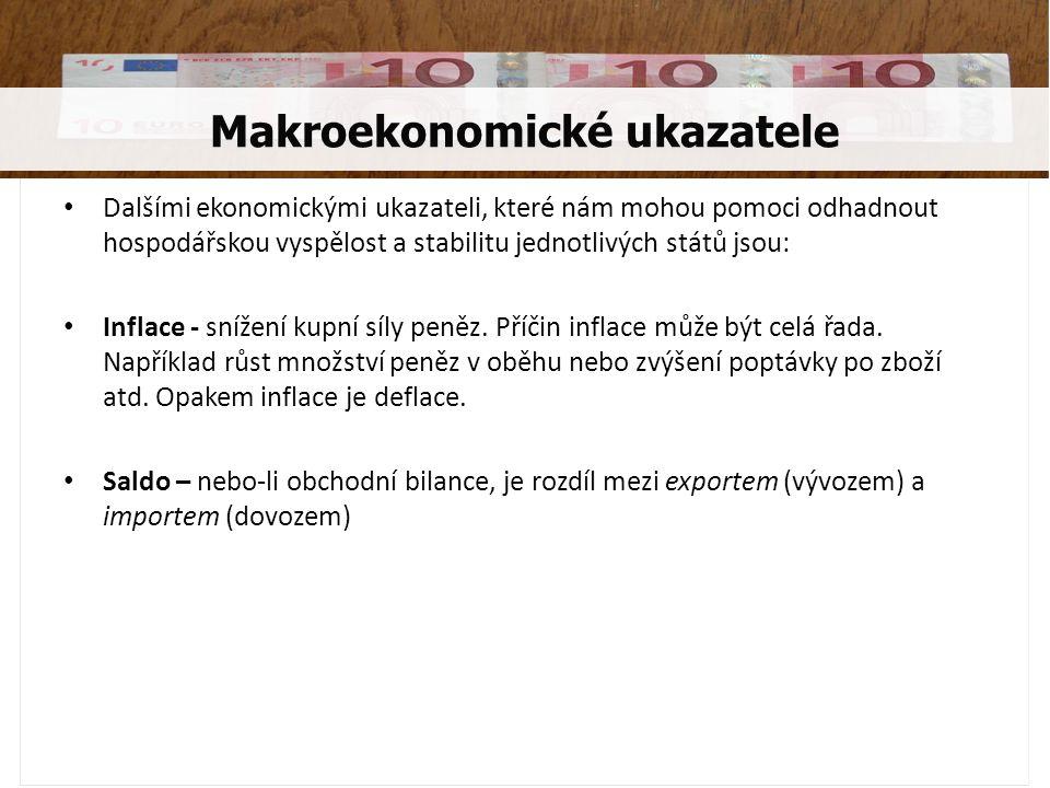 • Informační zdroje • Jeníček, V., Foltýn, J.Globální problémy a světová ekonomika.