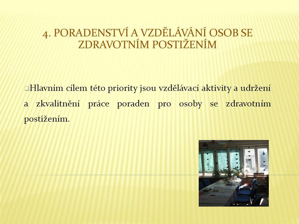 4. PORADENSTVÍ A VZDĚLÁVÁNÍ OSOB SE ZDRAVOTNÍM POSTIŽENÍM  Hlavním cílem této priority jsou vzdělávací aktivity a udržení a zkvalitnění práce poraden