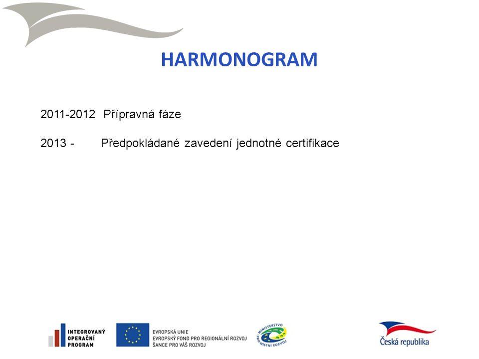 HARMONOGRAM 2011-2012 Přípravná fáze 2013 - Předpokládané zavedení jednotné certifikace