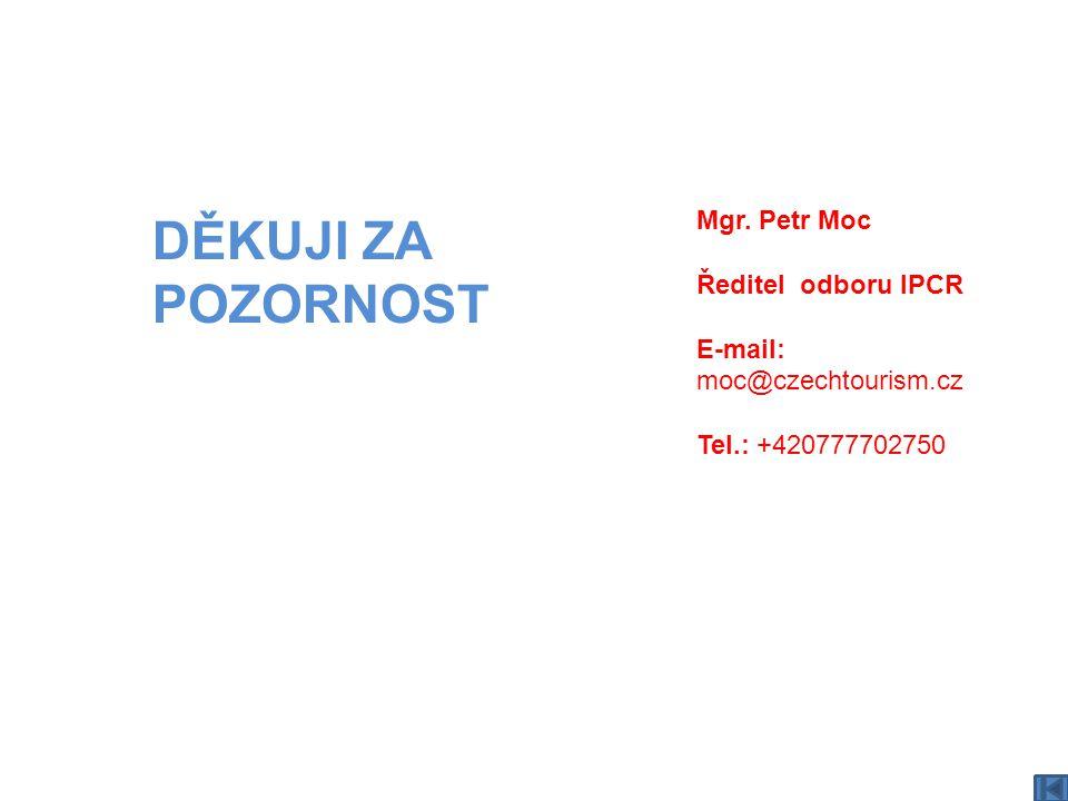 Mgr. Petr Moc Ředitel odboru IPCR E-mail: moc@czechtourism.cz Tel.: +420777702750 DĚKUJI ZA POZORNOST