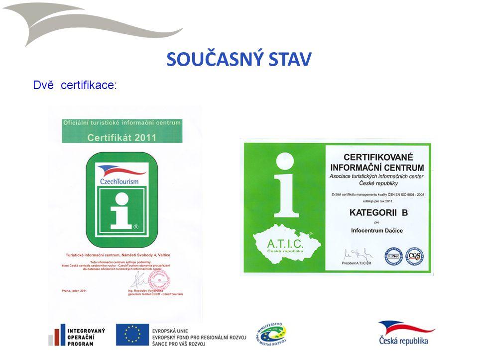 SOUČASNÝ STAV Dvě certifikace: