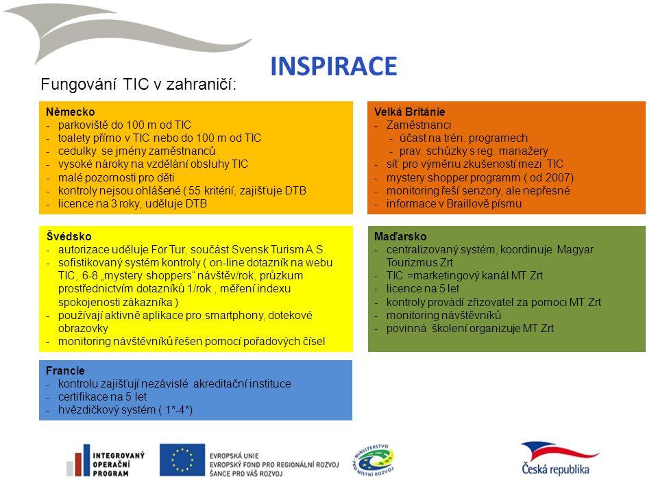 INSPIRACE Německo -parkoviště do 100 m od TIC -toalety přímo v TIC nebo do 100 m od TIC -cedulky se jmény zaměstnanců -vysoké nároky na vzdělání obsluhy TIC -malé pozornosti pro děti -kontroly nejsou ohlášené ( 55 kritérií, zajišťuje DTB -licence na 3 roky, uděluje DTB Velká Británie -Zaměstnanci - účast na trén.