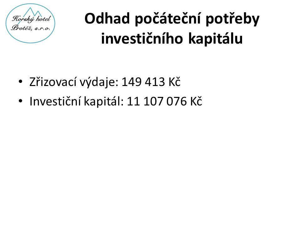 Odhad počáteční potřeby investičního kapitálu • Zřizovací výdaje: 149 413 Kč • Investiční kapitál: 11 107 076 Kč