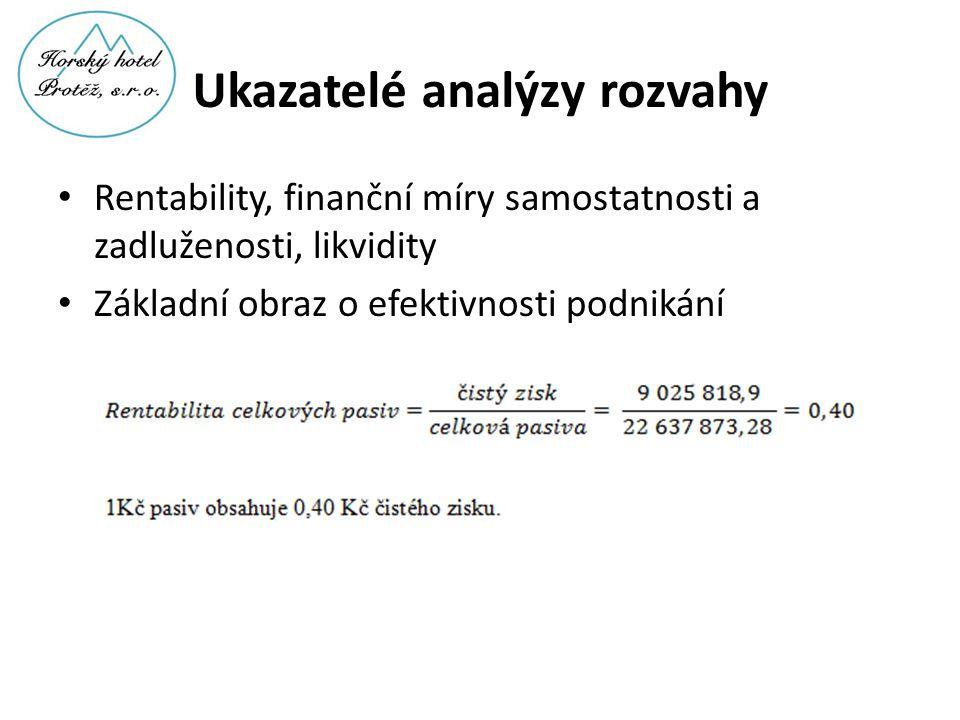 Ukazatelé analýzy rozvahy • Rentability, finanční míry samostatnosti a zadluženosti, likvidity • Základní obraz o efektivnosti podnikání