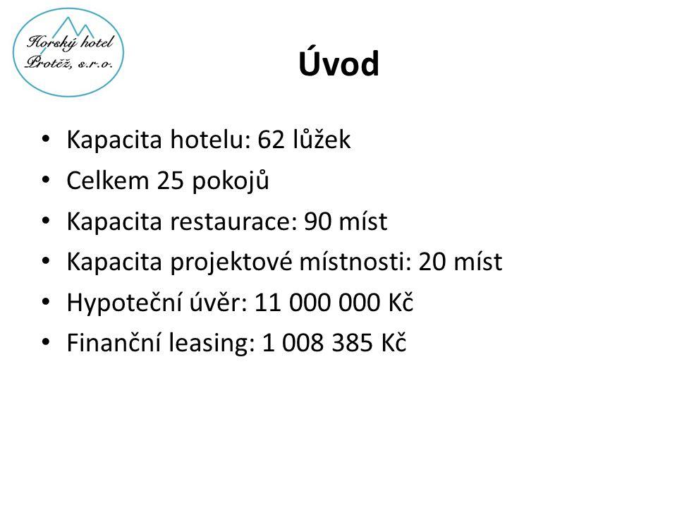 Úvod • Kapacita hotelu: 62 lůžek • Celkem 25 pokojů • Kapacita restaurace: 90 míst • Kapacita projektové místnosti: 20 míst • Hypoteční úvěr: 11 000 0