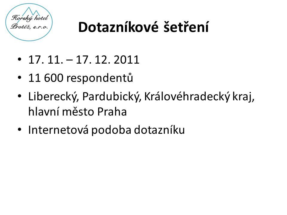 Dotazníkové šetření • 17. 11. – 17. 12. 2011 • 11 600 respondentů • Liberecký, Pardubický, Královéhradecký kraj, hlavní město Praha • Internetová podo