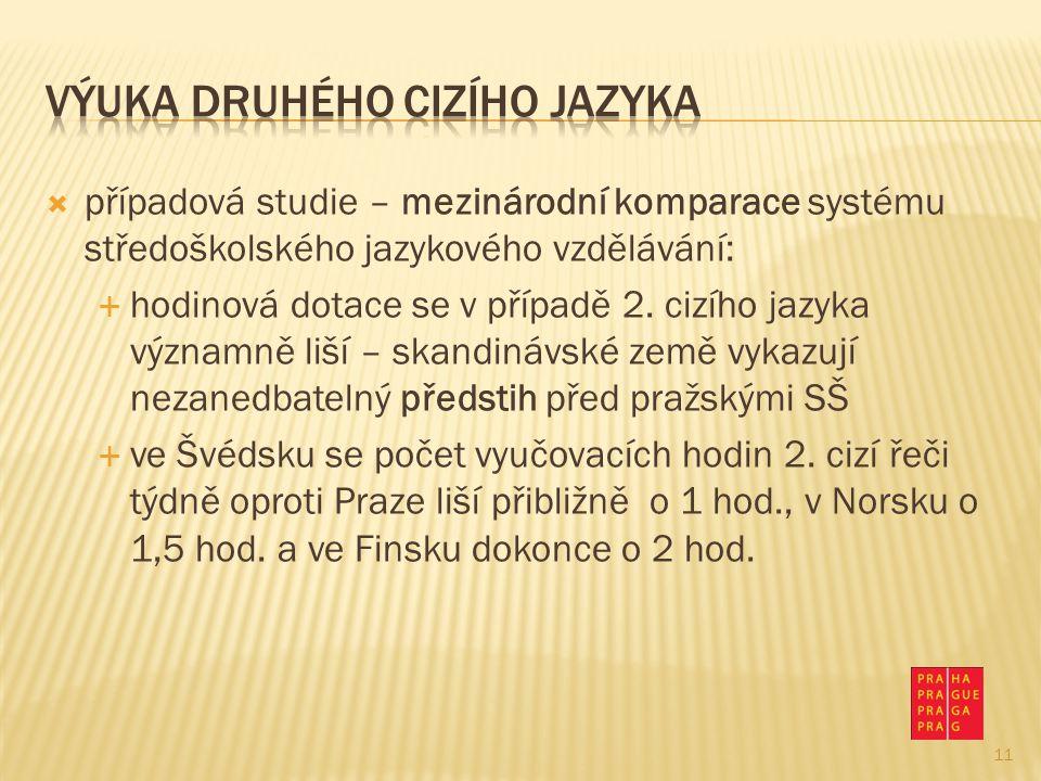  případová studie – mezinárodní komparace systému středoškolského jazykového vzdělávání:  hodinová dotace se v případě 2.