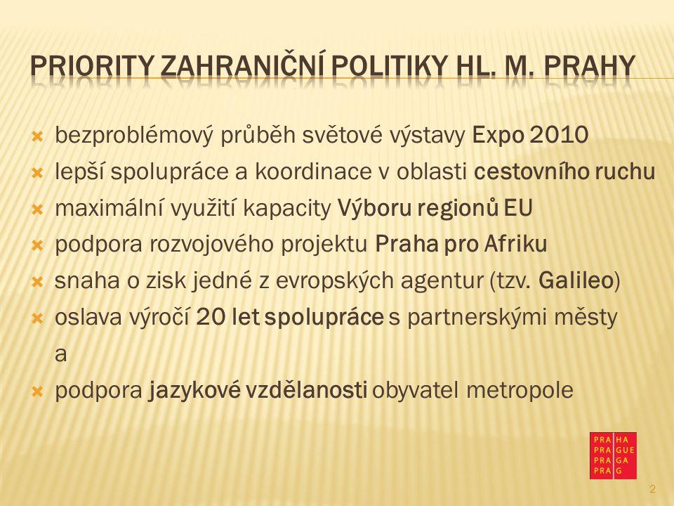  bezproblémový průběh světové výstavy Expo 2010  lepší spolupráce a koordinace v oblasti cestovního ruchu  maximální využití kapacity Výboru regionů EU  podpora rozvojového projektu Praha pro Afriku  snaha o zisk jedné z evropských agentur (tzv.