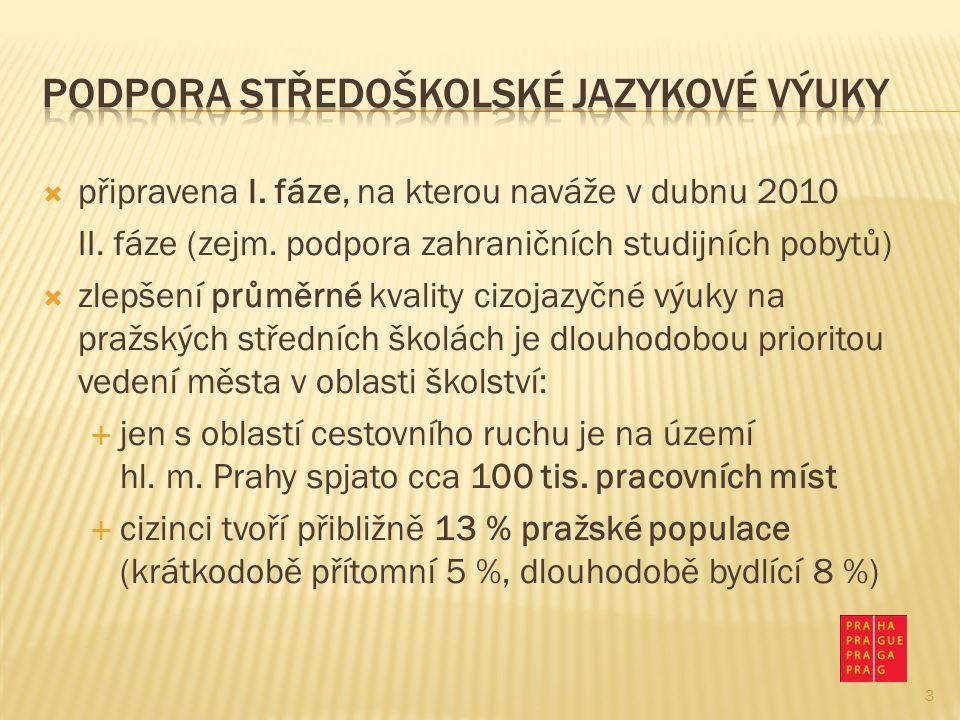  připravena I. fáze, na kterou naváže v dubnu 2010 II. fáze (zejm. podpora zahraničních studijních pobytů)  zlepšení průměrné kvality cizojazyčné vý