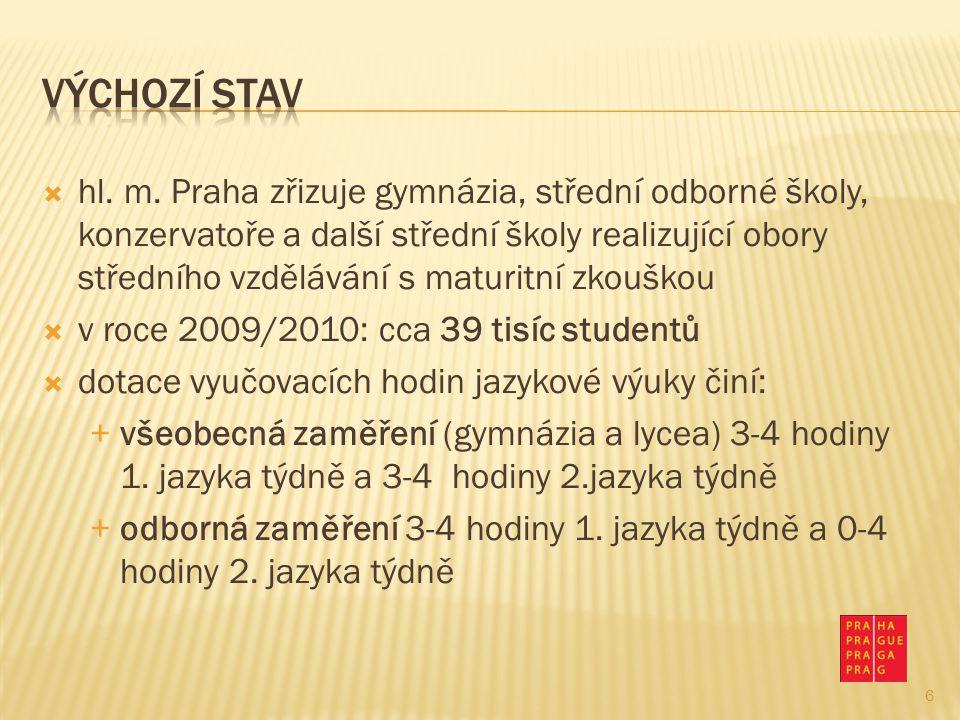  hl. m. Praha zřizuje gymnázia, střední odborné školy, konzervatoře a další střední školy realizující obory středního vzdělávání s maturitní zkouškou