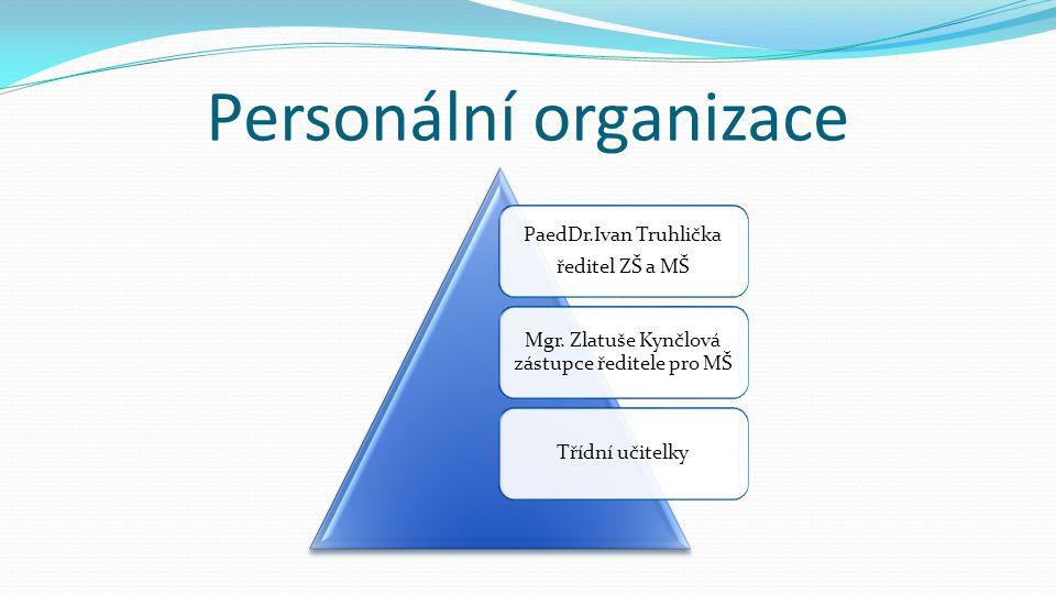Personální organizace PaedDr.Ivan Truhlička ředitel ZŠ a MŠ Mgr. Zlatuše Kynčlová zástupce ředitele pro MŠ Třídní učitelky