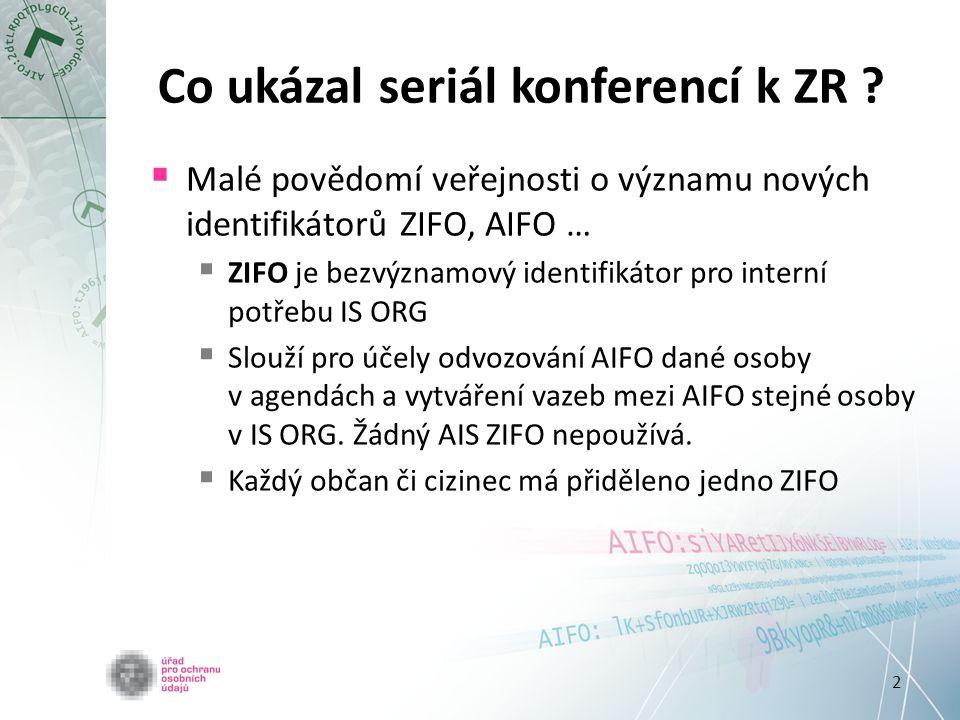 2 Co ukázal seriál konferencí k ZR ?  Malé povědomí veřejnosti o významu nových identifikátorů ZIFO, AIFO …  ZIFO je bezvýznamový identifikátor pro