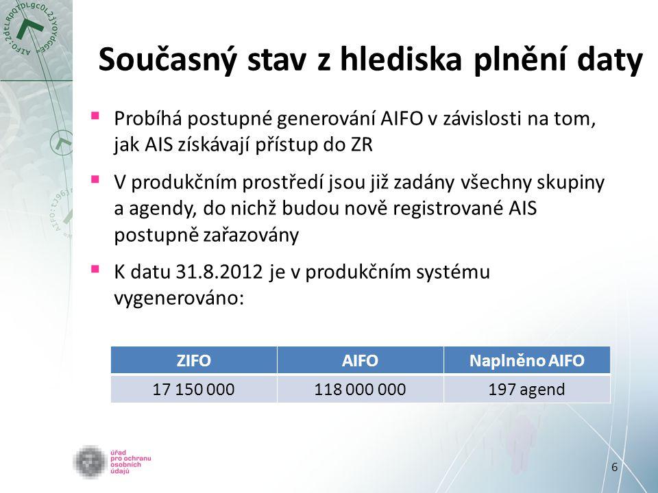 6 Současný stav z hlediska plnění daty  Probíhá postupné generování AIFO v závislosti na tom, jak AIS získávají přístup do ZR  V produkčním prostředí jsou již zadány všechny skupiny a agendy, do nichž budou nově registrované AIS postupně zařazovány  K datu 31.8.2012 je v produkčním systému vygenerováno: ZIFOAIFONaplněno AIFO 17 150 000118 000 000197 agend