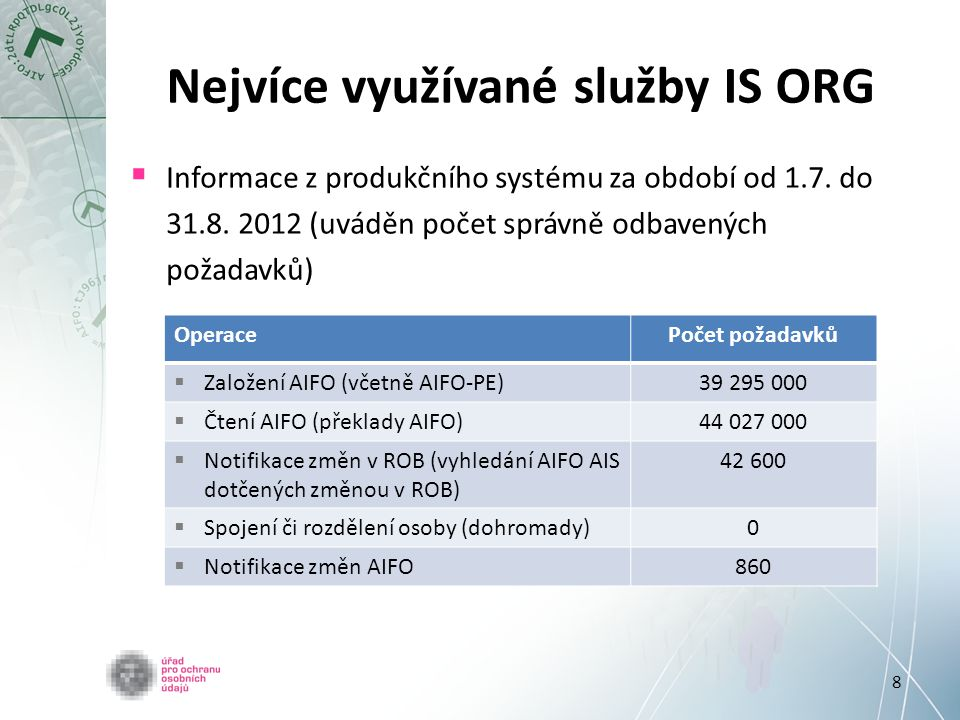 8 Nejvíce využívané služby IS ORG  Informace z produkčního systému za období od 1.7. do 31.8. 2012 (uváděn počet správně odbavených požadavků) Operac