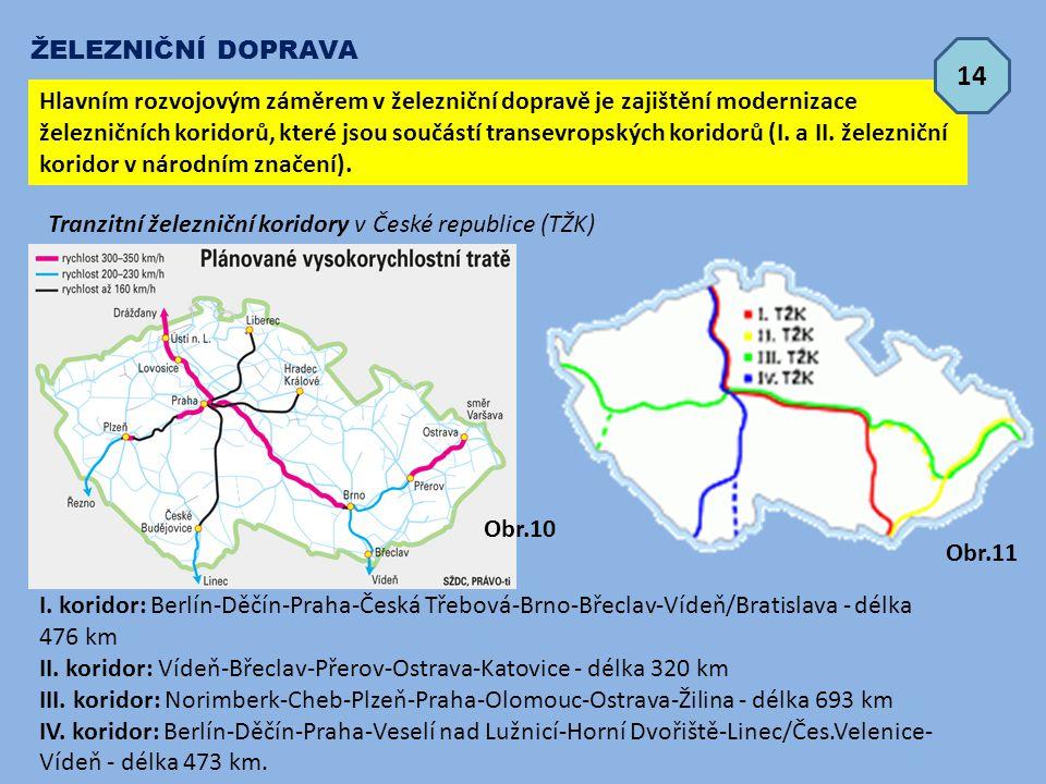 ŽELEZNIČNÍ DOPRAVA Hlavním rozvojovým záměrem v železniční dopravě je zajištění modernizace železničních koridorů, které jsou součástí transevropských
