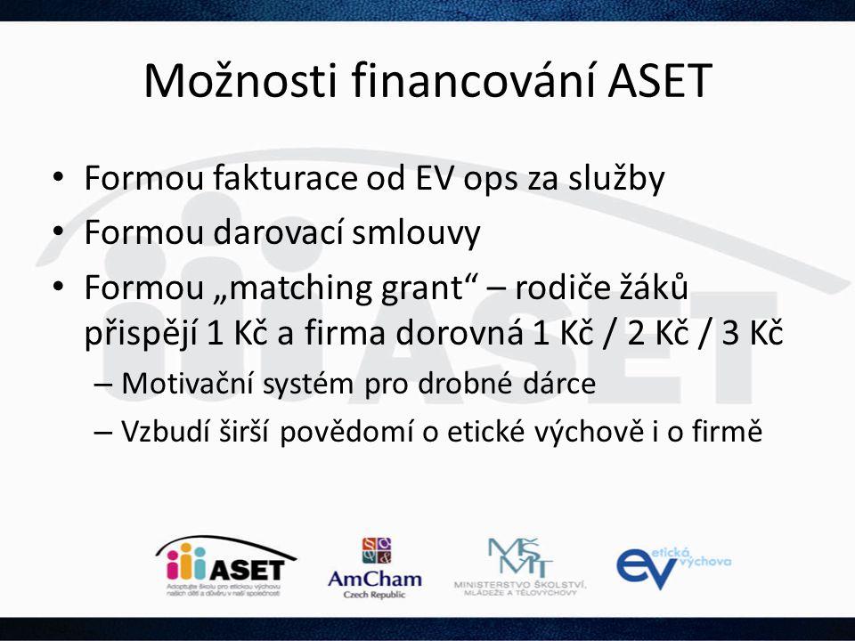 """Možnosti financování ASET • Formou fakturace od EV ops za služby • Formou darovací smlouvy • Formou """"matching grant"""" – rodiče žáků přispějí 1 Kč a fir"""
