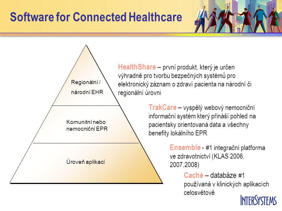 Software for Connected Healthcare Regionální / národní EHR Komunitní nebo nemocniční EPR Úroveň aplikací Ensemble - #1 integrační platforma ve zdravotnictví (KLAS 2006, 2007,2008) HealthShare – první produkt, který je určen výhradně pro tvorbu bezpečných systémů pro elektronický záznam o zdraví pacienta na národní či regionální úrovni TrakCare – vyspělý webový nemocniční informační systém který přináší pohled na pacientsky orientovaná data a všechny benefity lokálního EPR Caché – databáze #1 používaná v klinických aplikacích celosvětově