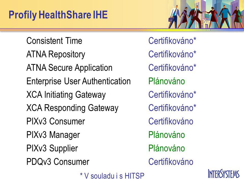 Profily HealthShare IHE Consistent TimeCertifikováno* ATNA RepositoryCertifikováno* ATNA Secure ApplicationCertifikováno* Enterprise User AuthenticationPlánováno XCA Initiating GatewayCertifikováno* XCA Responding GatewayCertifikováno* PIXv3 ConsumerCertifikováno PIXv3 ManagerPlánováno PIXv3 SupplierPlánováno PDQv3 ConsumerCertifikováno * V souladu i s HITSP